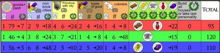Concordia_scoreboard